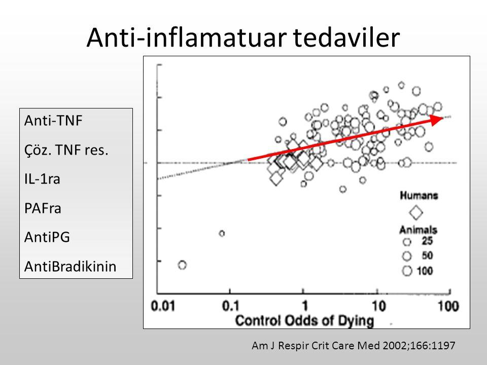 Anti-inflamatuar tedaviler