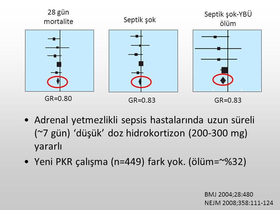 Yeni PKR çalışma (n=449) fark yok. (ölüm=~%32)