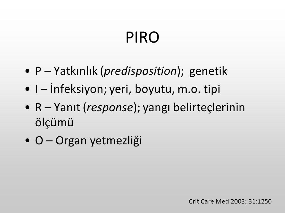 PIRO P – Yatkınlık (predisposition); genetik