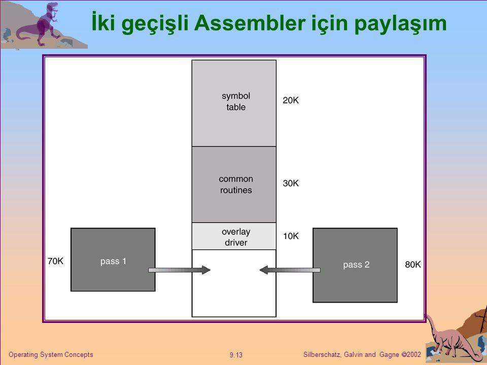 İki geçişli Assembler için paylaşım