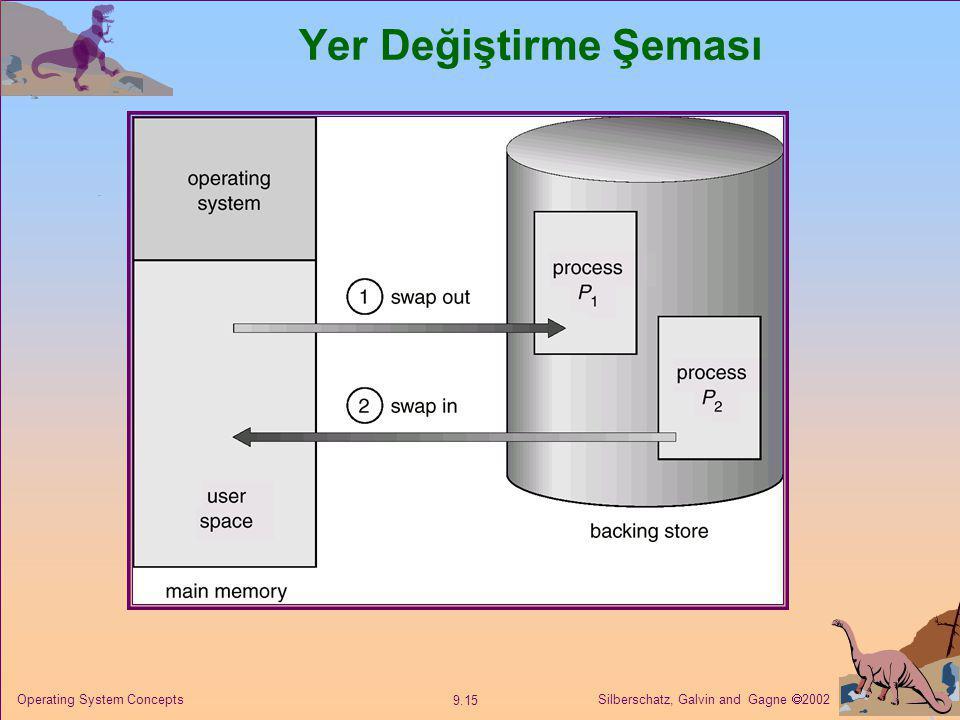 Yer Değiştirme Şeması Operating System Concepts