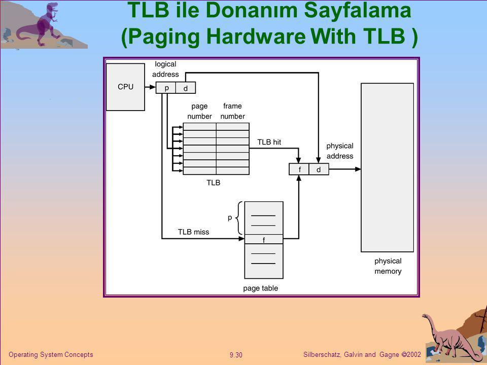 TLB ile Donanım Sayfalama (Paging Hardware With TLB )