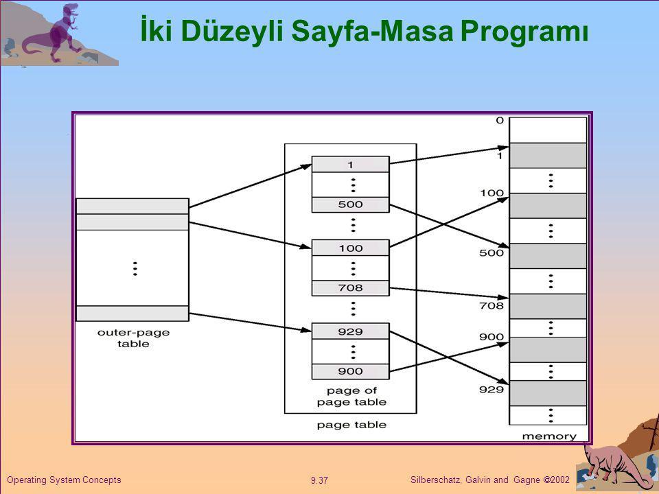 İki Düzeyli Sayfa-Masa Programı