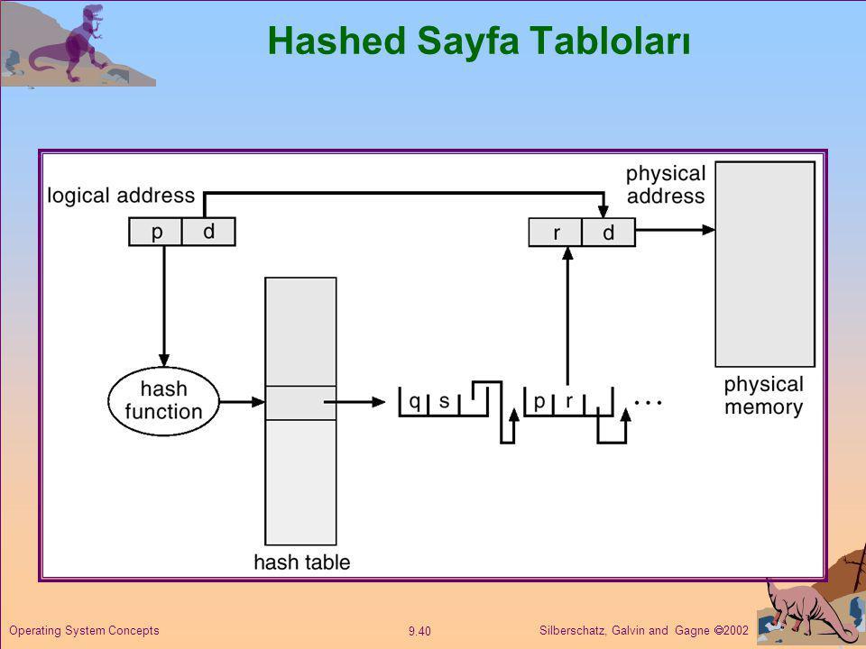 Hashed Sayfa Tabloları