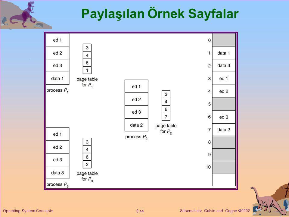 Paylaşılan Örnek Sayfalar