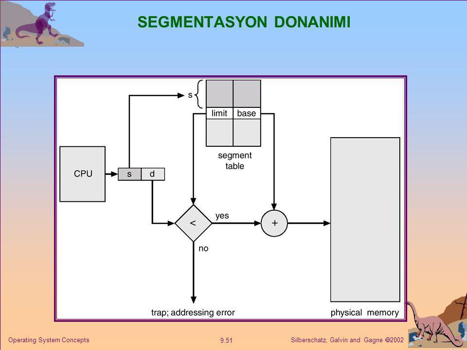 SEGMENTASYON DONANIMI