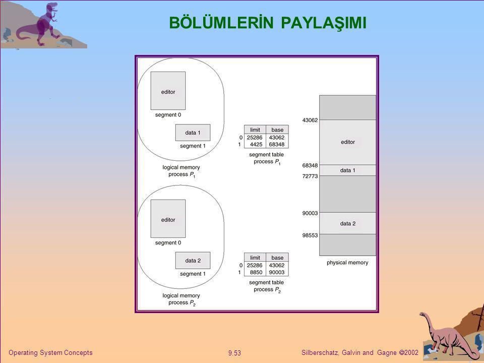 BÖLÜMLERİN PAYLAŞIMI Operating System Concepts