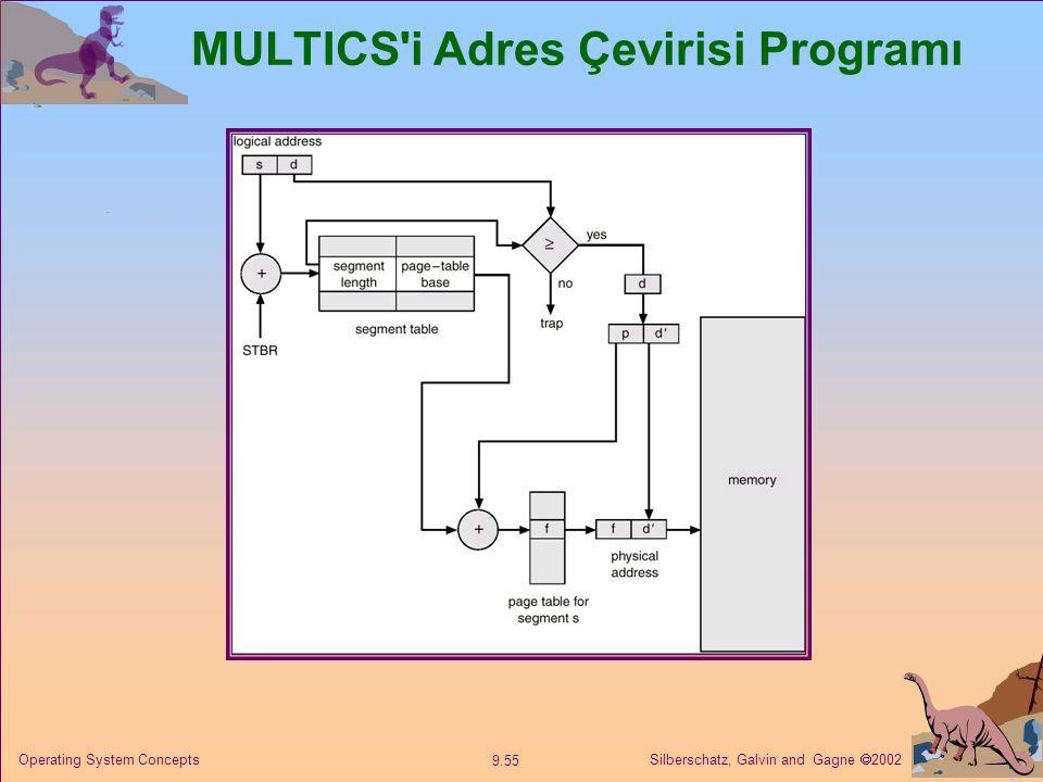 MULTICS i Adres Çevirisi Programı