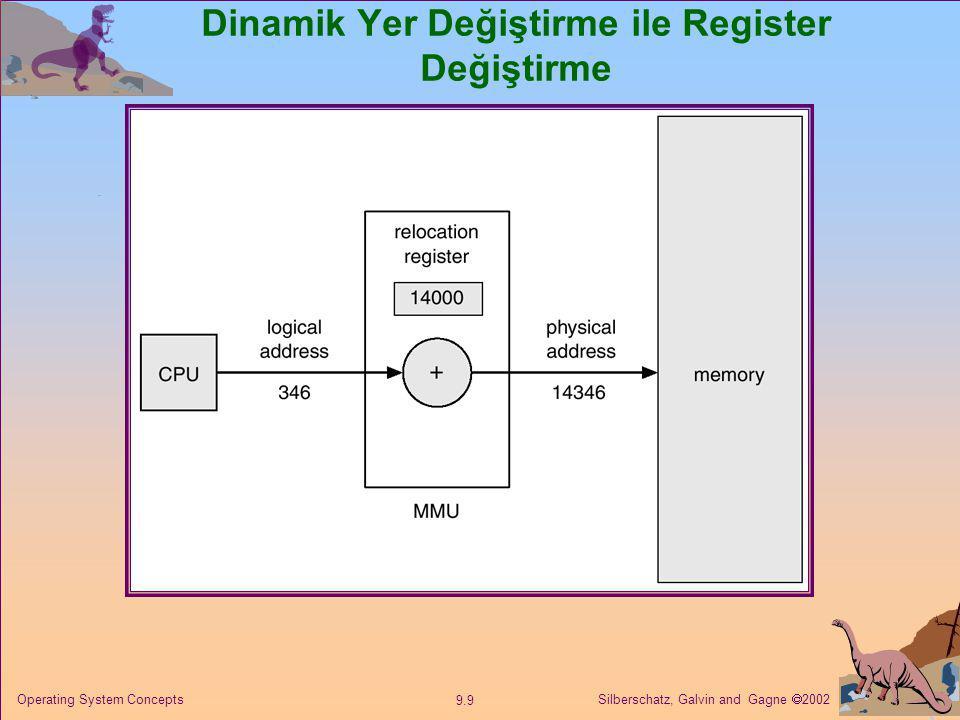 Dinamik Yer Değiştirme ile Register Değiştirme