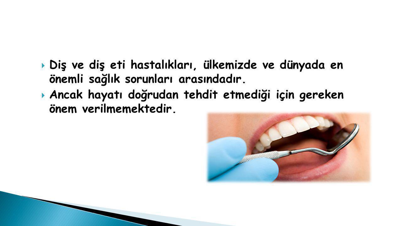 Diş ve diş eti hastalıkları, ülkemizde ve dünyada en önemli sağlık sorunları arasındadır.