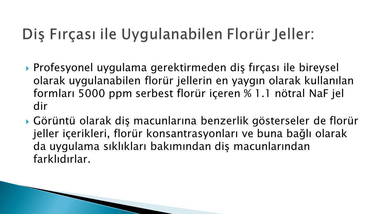 Diş Fırçası ile Uygulanabilen Florür Jeller: