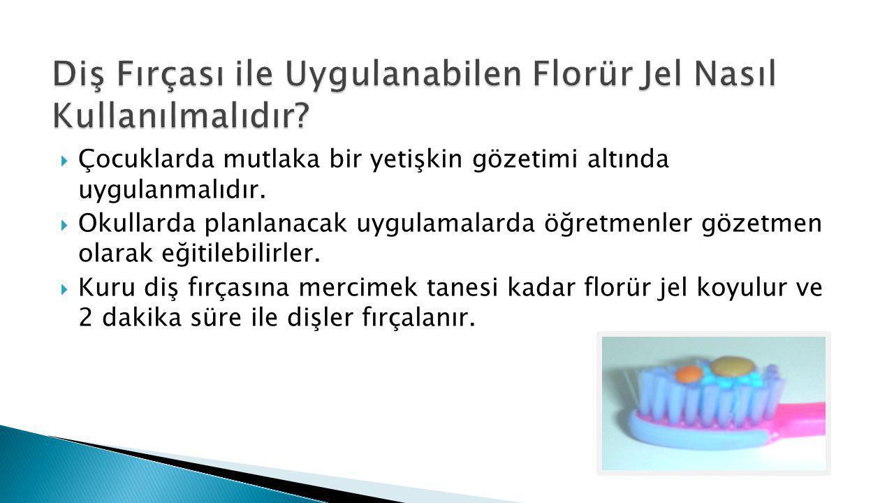 Diş Fırçası ile Uygulanabilen Florür Jel Nasıl Kullanılmalıdır