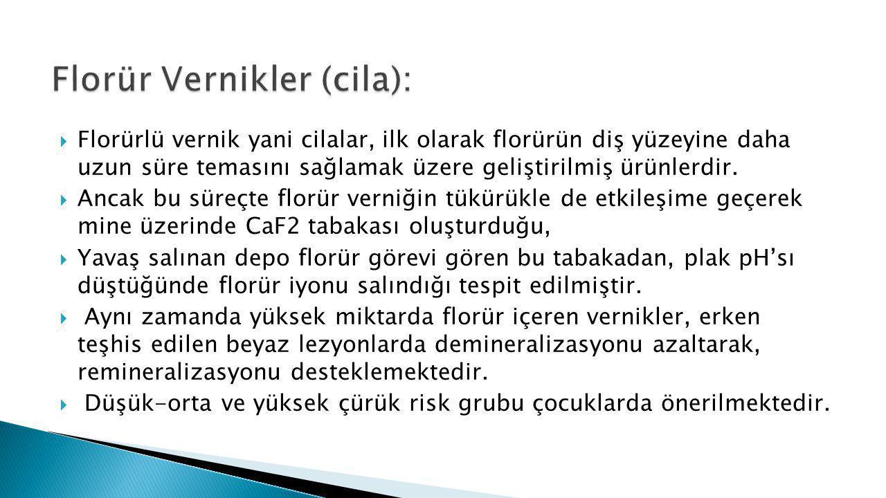 Florür Vernikler (cila):