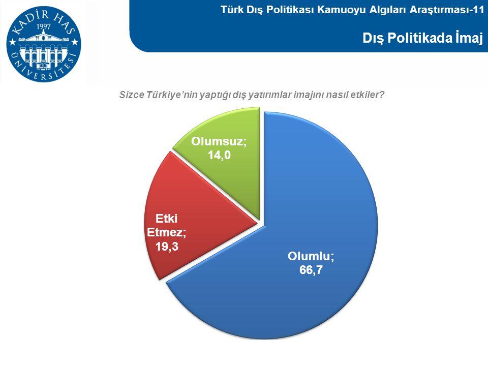 Türk Dış Politikası Kamuoyu Algıları Araştırması-11