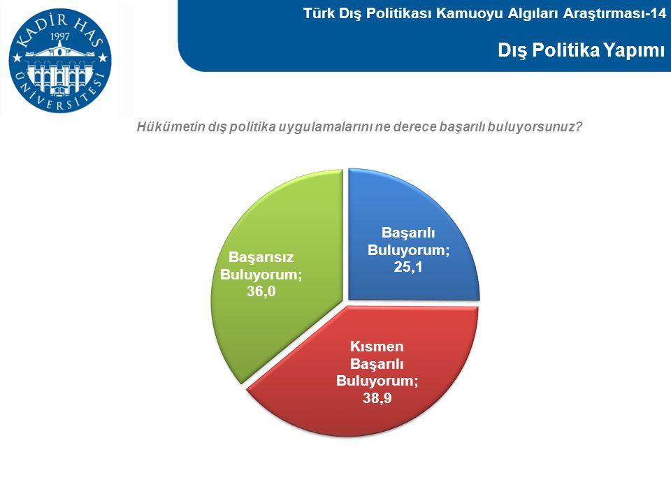 Türk Dış Politikası Kamuoyu Algıları Araştırması-14