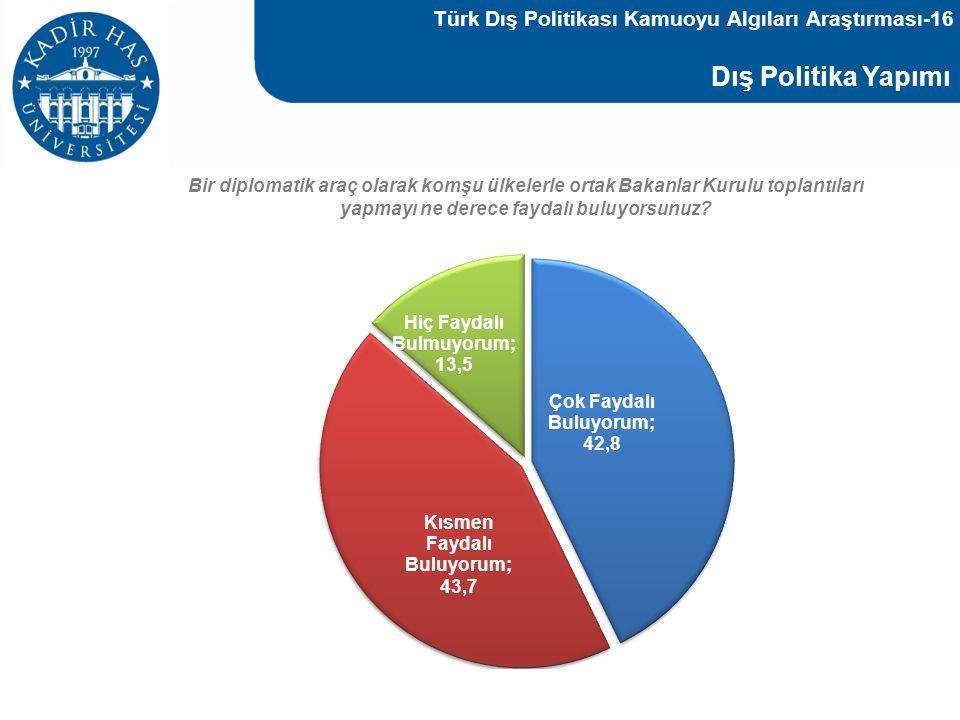 Türk Dış Politikası Kamuoyu Algıları Araştırması-16