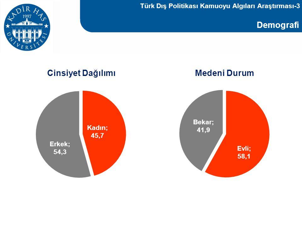 Türk Dış Politikası Kamuoyu Algıları Araştırması-3
