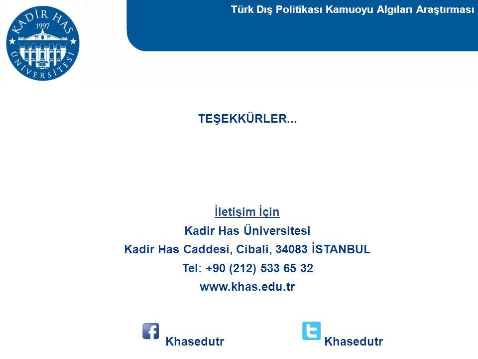 Kadir Has Üniversitesi Kadir Has Caddesi, Cibali, 34083 İSTANBUL