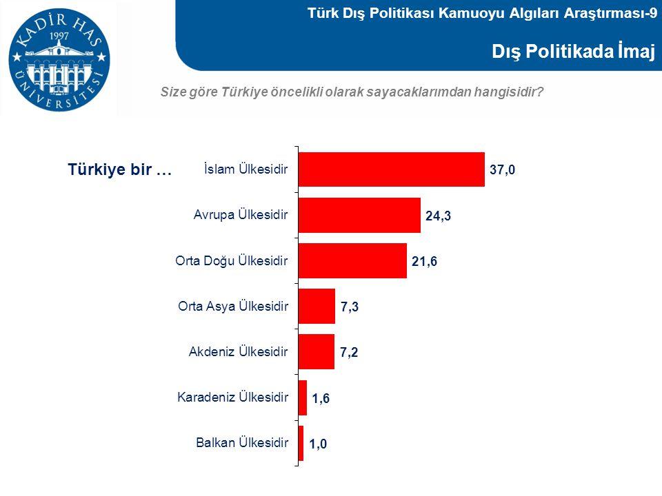 Dış Politikada İmaj Türkiye bir …