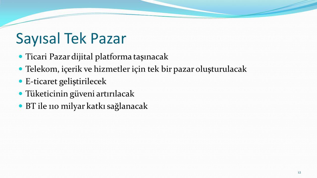 Sayısal Tek Pazar Ticari Pazar dijital platforma taşınacak