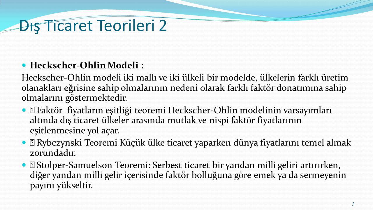 Dış Ticaret Teorileri 2 Heckscher-Ohlin Modeli :