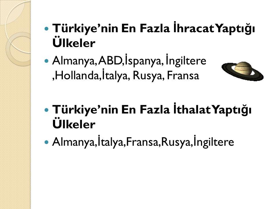 Türkiye'nin En Fazla İhracat Yaptığı Ülkeler