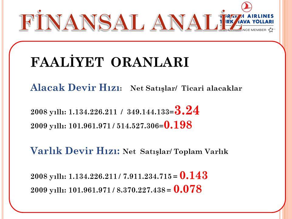 FİNANSAL ANALİZ FAALİYET ORANLARI