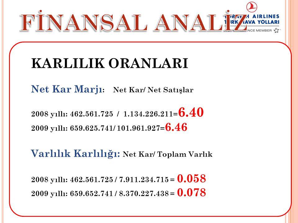 FİNANSAL ANALİZ KARLILIK ORANLARI Net Kar Marjı: Net Kar/ Net Satışlar