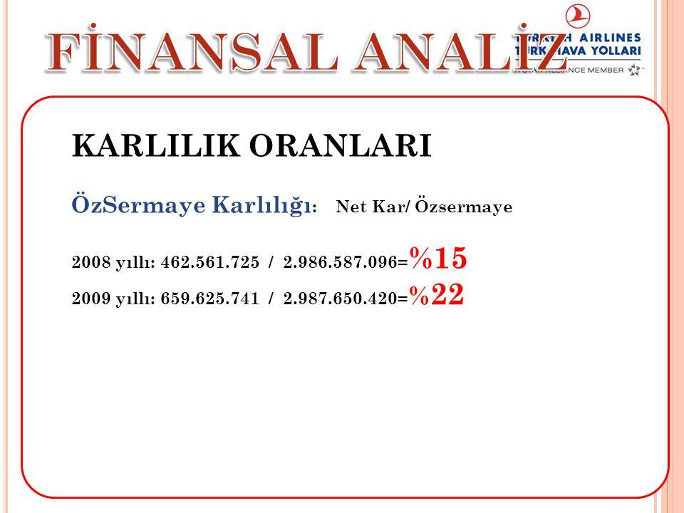 FİNANSAL ANALİZ KARLILIK ORANLARI