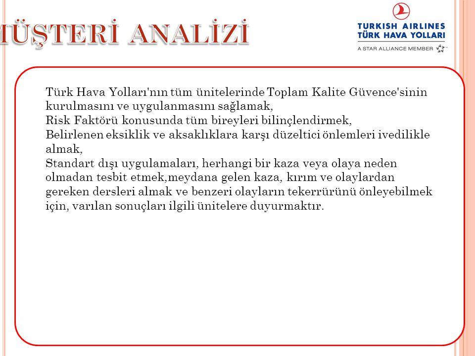 MÜŞTERİ ANALİZİ Türk Hava Yolları nın tüm ünitelerinde Toplam Kalite Güvence sinin kurulmasını ve uygulanmasını sağlamak,