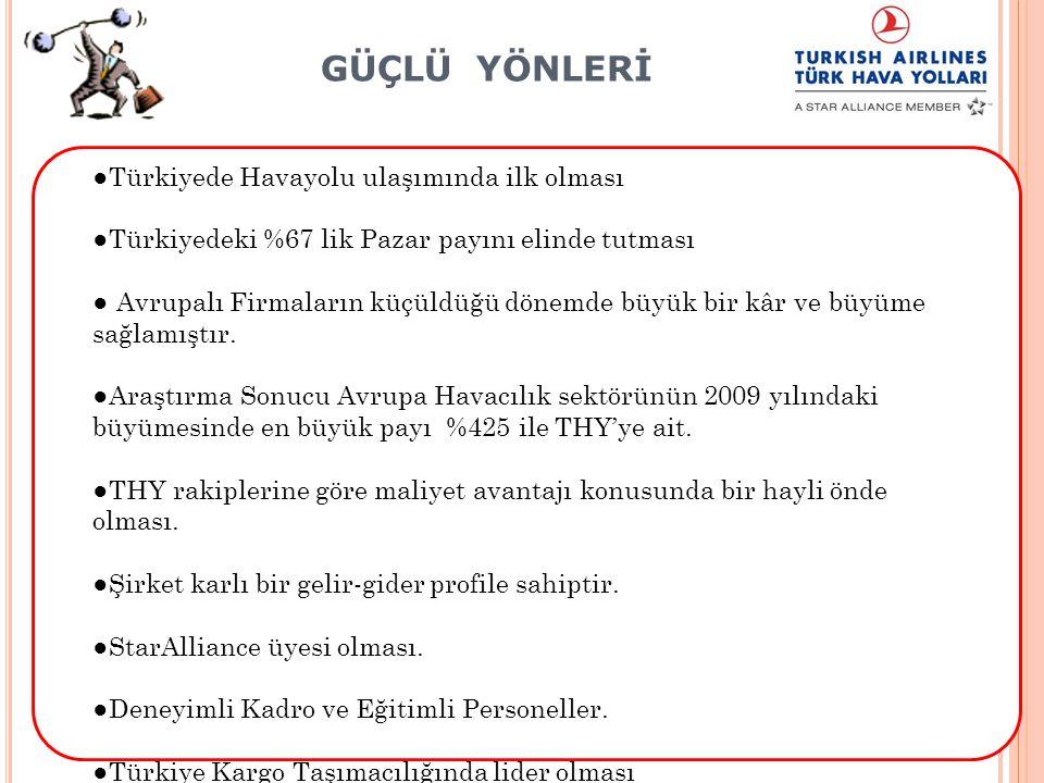 GÜÇLÜ YÖNLERİ Türkiyede Havayolu ulaşımında ilk olması