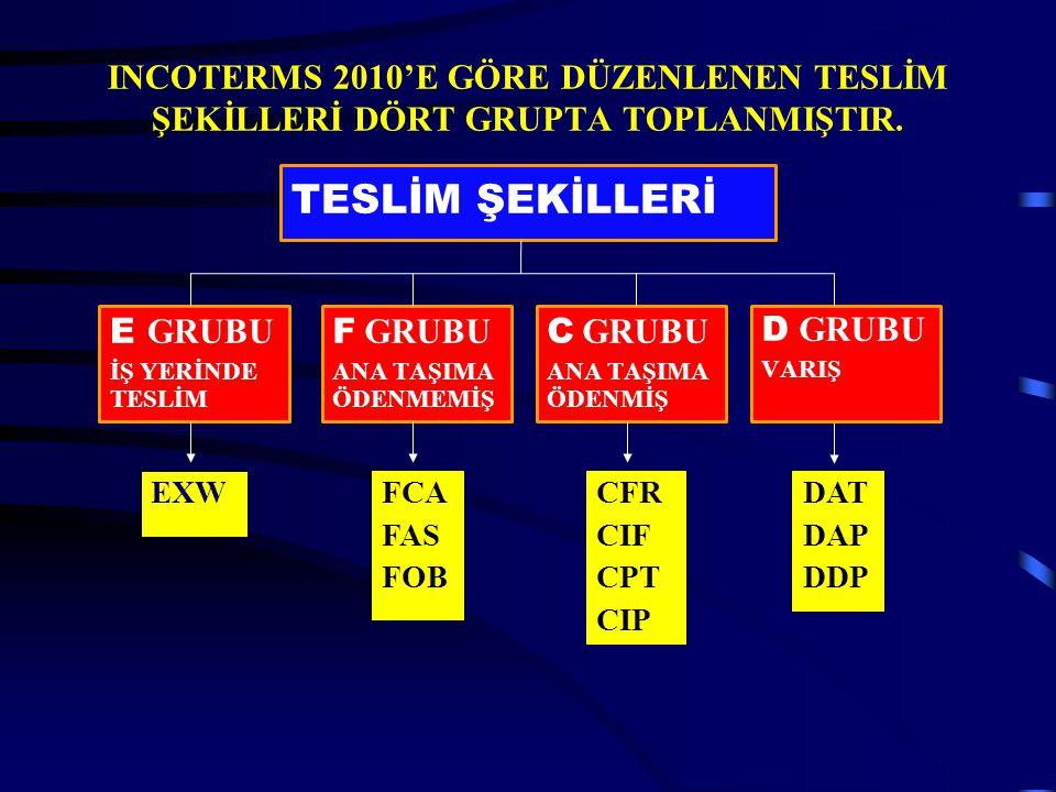 INCOTERMS 2010'E GÖRE DÜZENLENEN TESLİM ŞEKİLLERİ DÖRT GRUPTA TOPLANMIŞTIR.