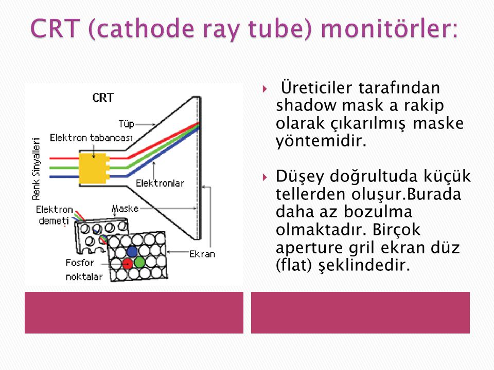 CRT (cathode ray tube) monitörler: