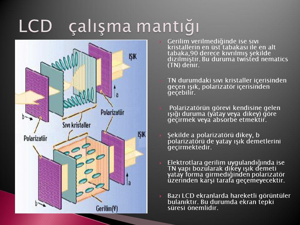 LCD çalışma mantığı