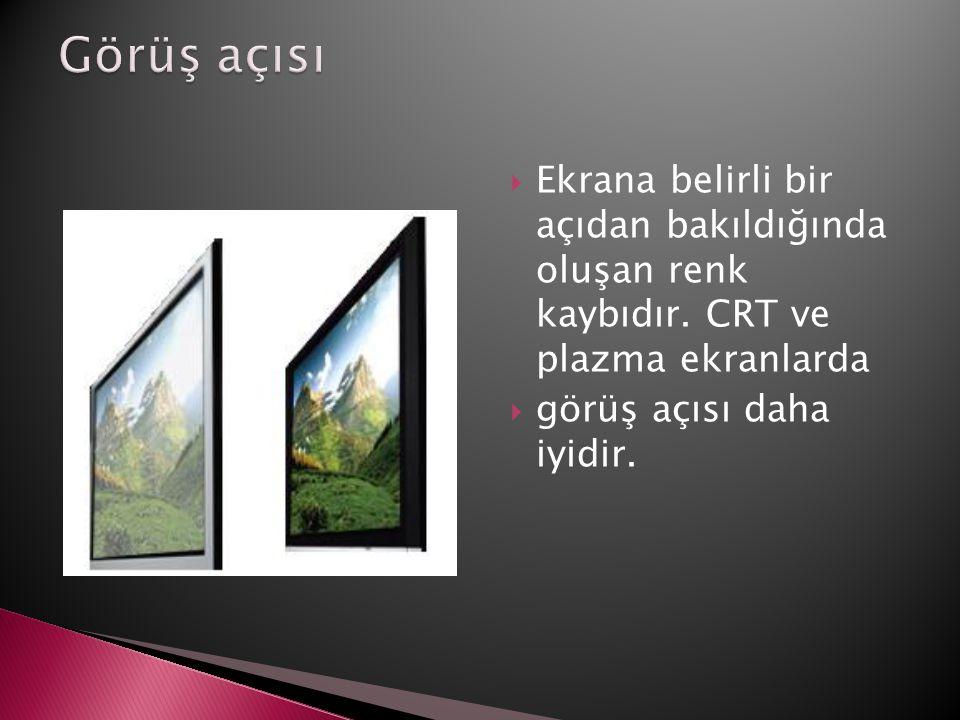 Görüş açısı Ekrana belirli bir açıdan bakıldığında oluşan renk kaybıdır. CRT ve plazma ekranlarda.
