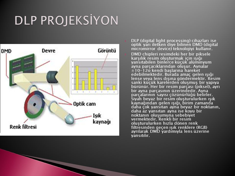 DLP PROJEKSİYON DLP (digital light processing) cihazları ise optik yarı iletken diye bilinen DMD (digital micromirror device) teknolojiyi kullanır.