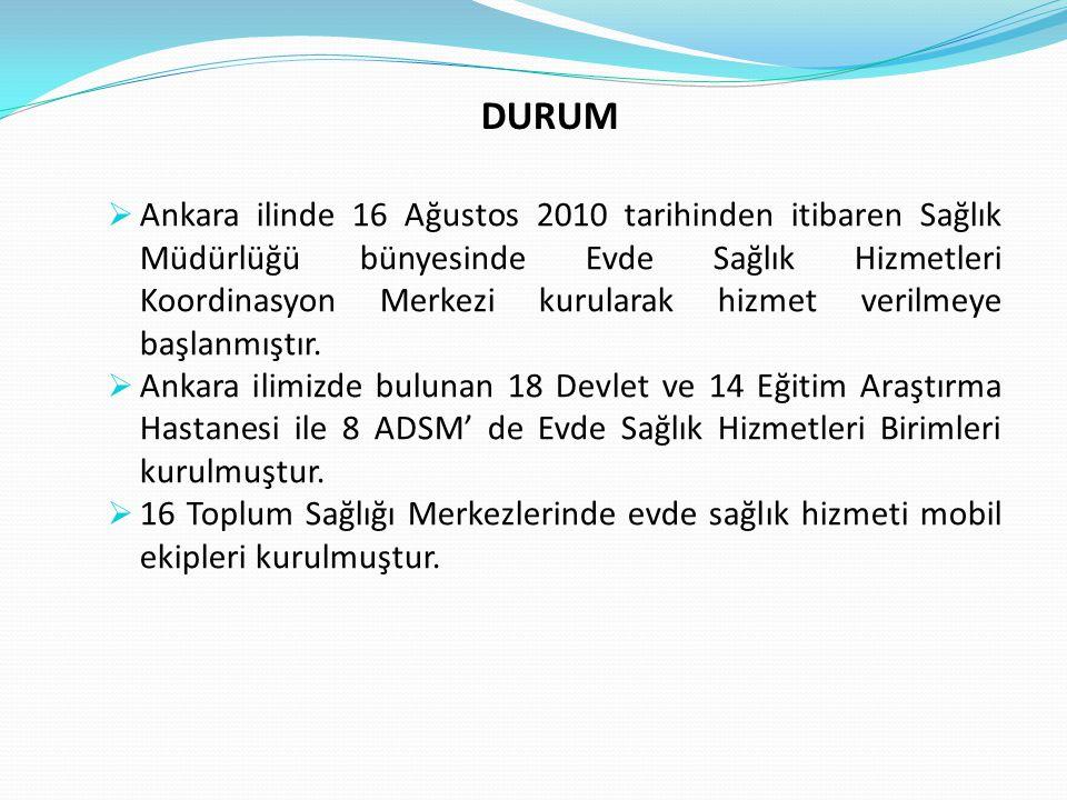 DURUM