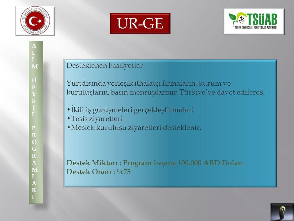 UR-GE Desteklenen Faaliyetler