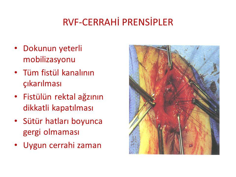 RVF-CERRAHİ PRENSİPLER