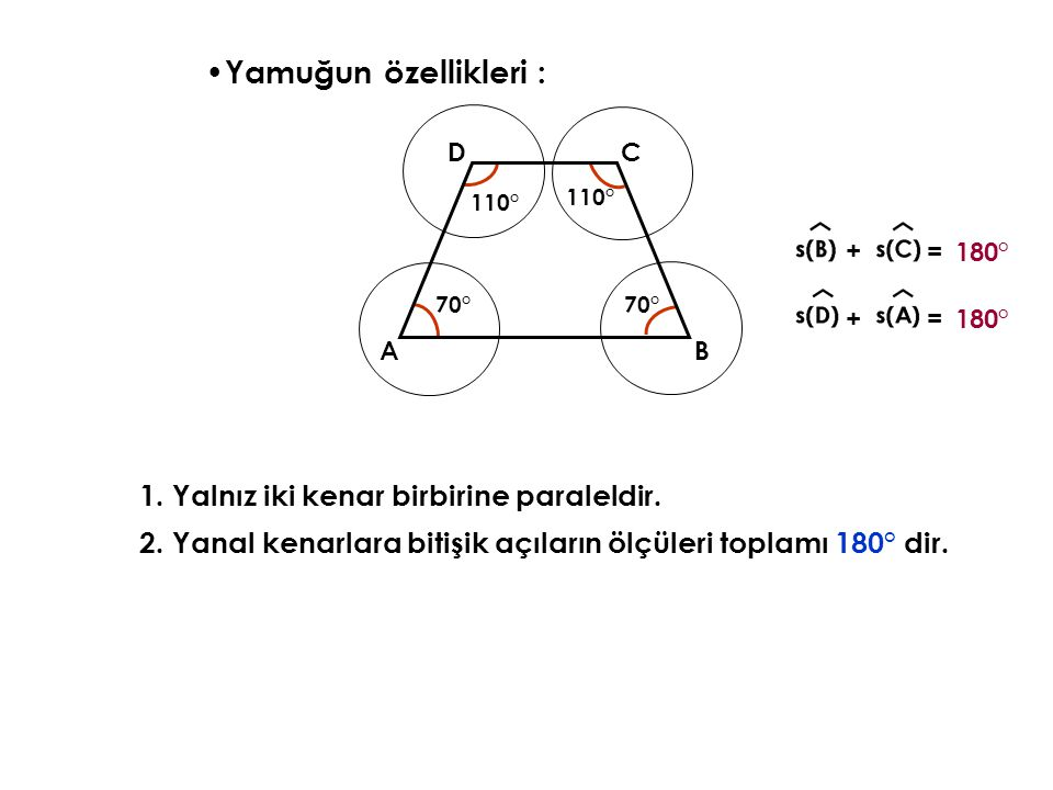 Yamuğun özellikleri : 1. Yalnız iki kenar birbirine paraleldir.