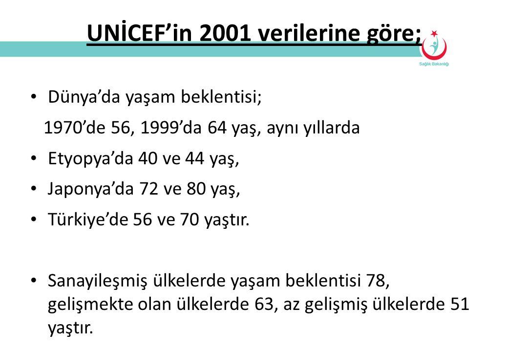 UNİCEF'in 2001 verilerine göre;