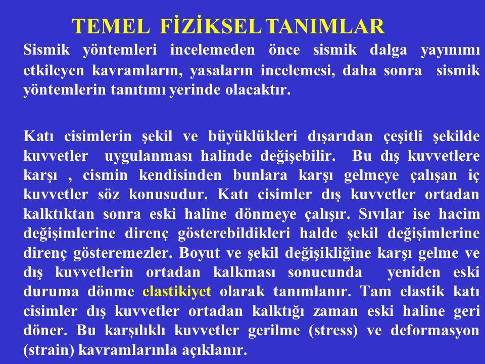 TEMEL FİZİKSEL TANIMLAR