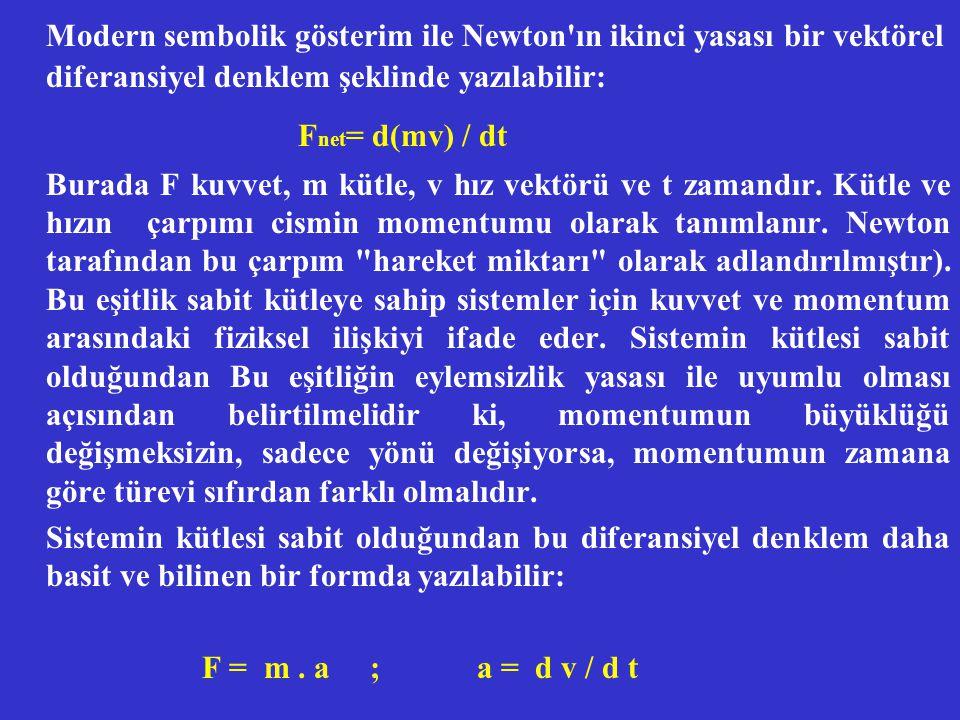 Modern sembolik gösterim ile Newton ın ikinci yasası bir vektörel diferansiyel denklem şeklinde yazılabilir: