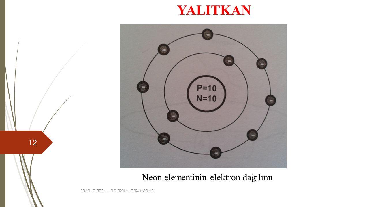 Neon elementinin elektron dağılımı