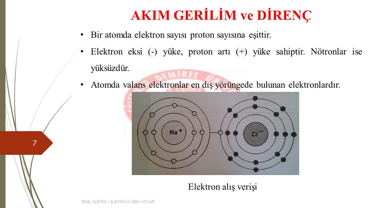 AKIM GERİLİM ve DİRENÇ Bir atomda elektron sayısı proton sayısına eşittir.