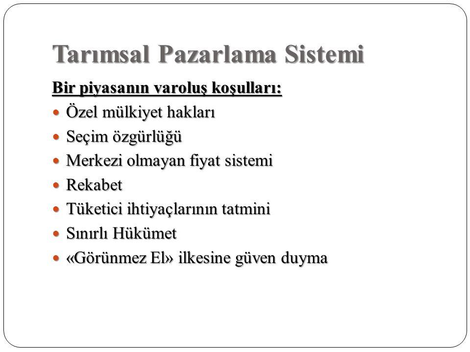 Tarımsal Pazarlama Sistemi
