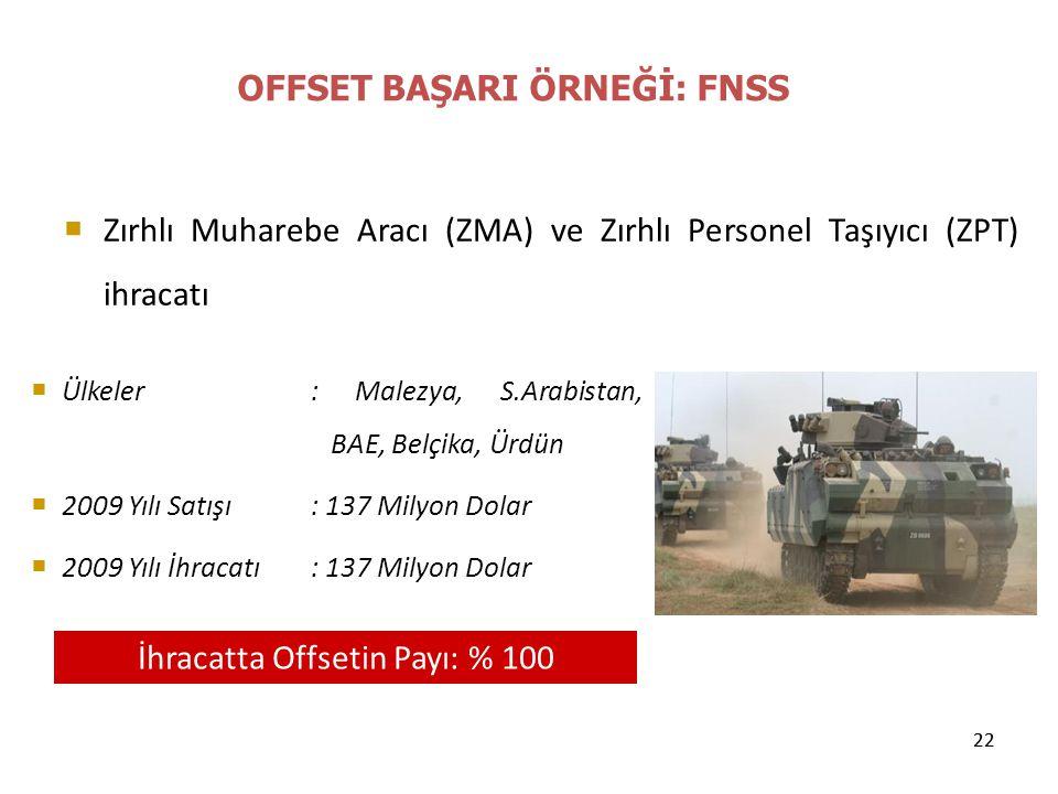 OFFSET BAŞARI ÖRNEĞİ: FNSS