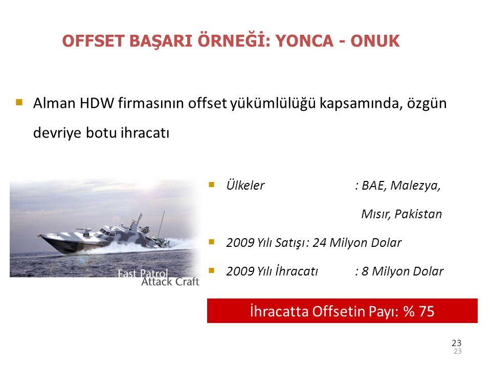 OFFSET BAŞARI ÖRNEĞİ: YONCA - ONUK