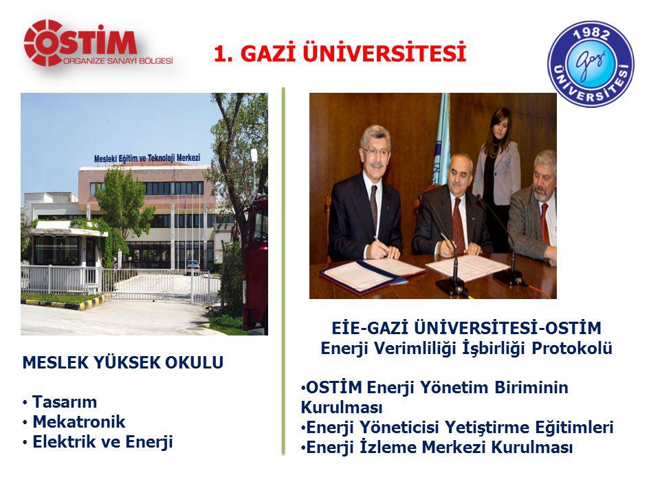 EİE-GAZİ ÜNİVERSİTESİ-OSTİM Enerji Verimliliği İşbirliği Protokolü