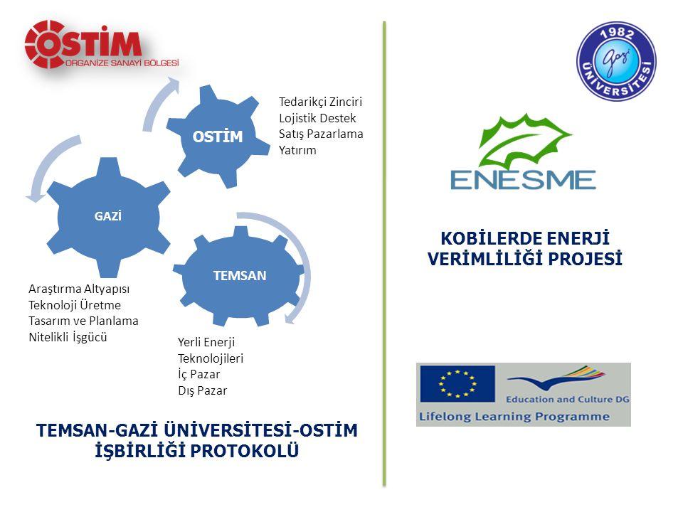 KOBİLERDE ENERJİ VERİMLİLİĞİ PROJESİ TEMSAN-GAZİ ÜNİVERSİTESİ-OSTİM